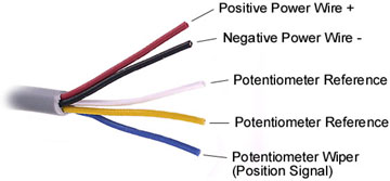 Actuator Potentiometer Wire Schematic